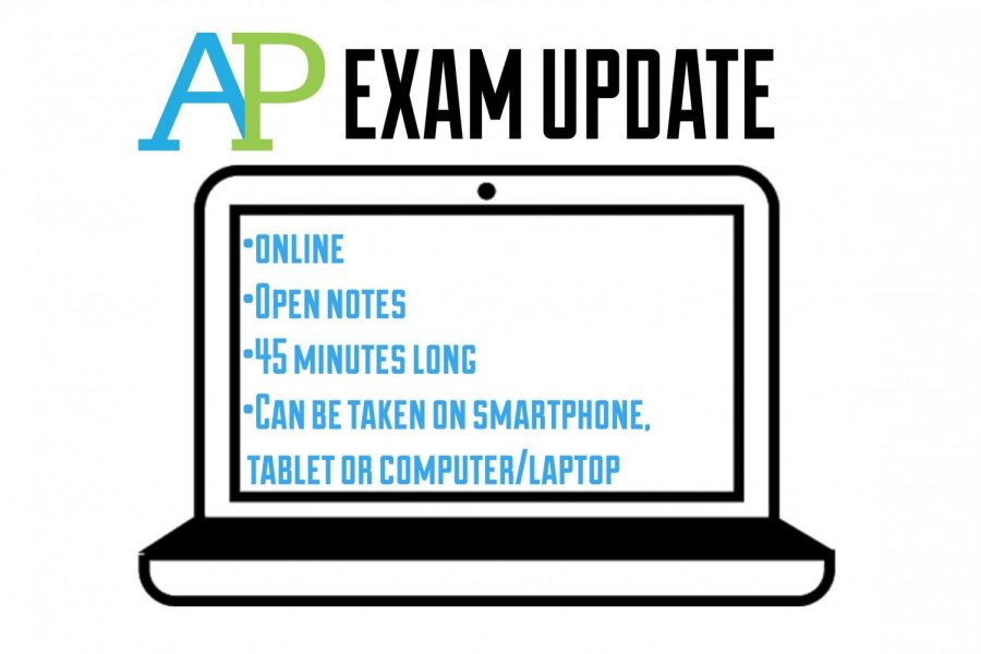 AP Exam Update: AP Exams Will Be Open Notes!