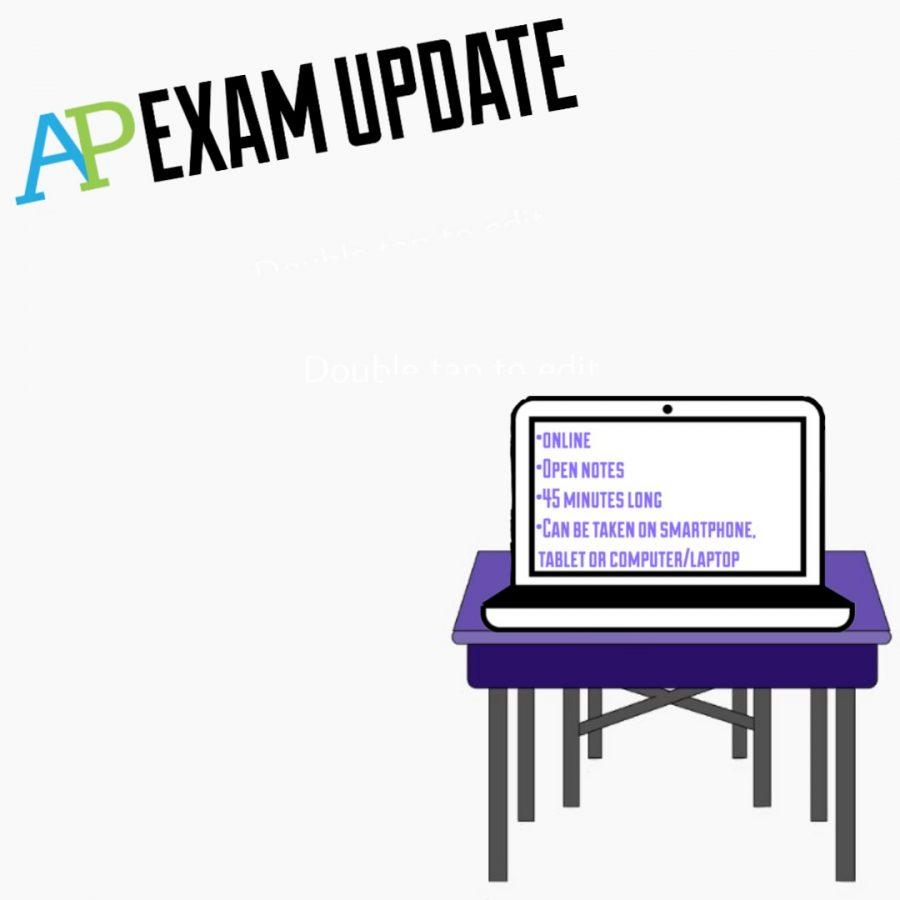 ap update1
