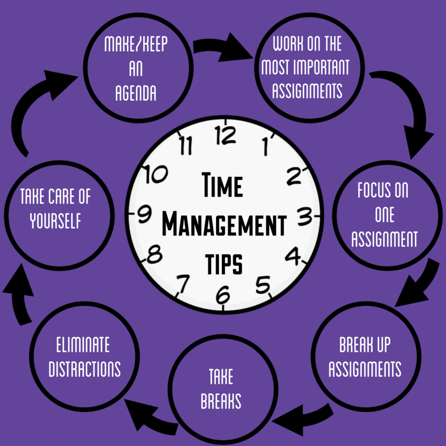 time+management+graphic
